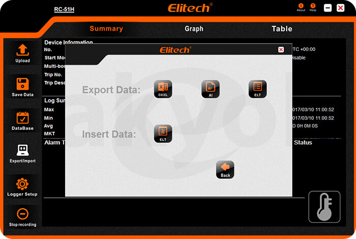 elitech program